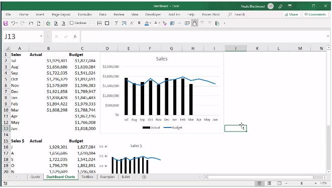 Excel reporting dashboards: how to make them work for you | Grant